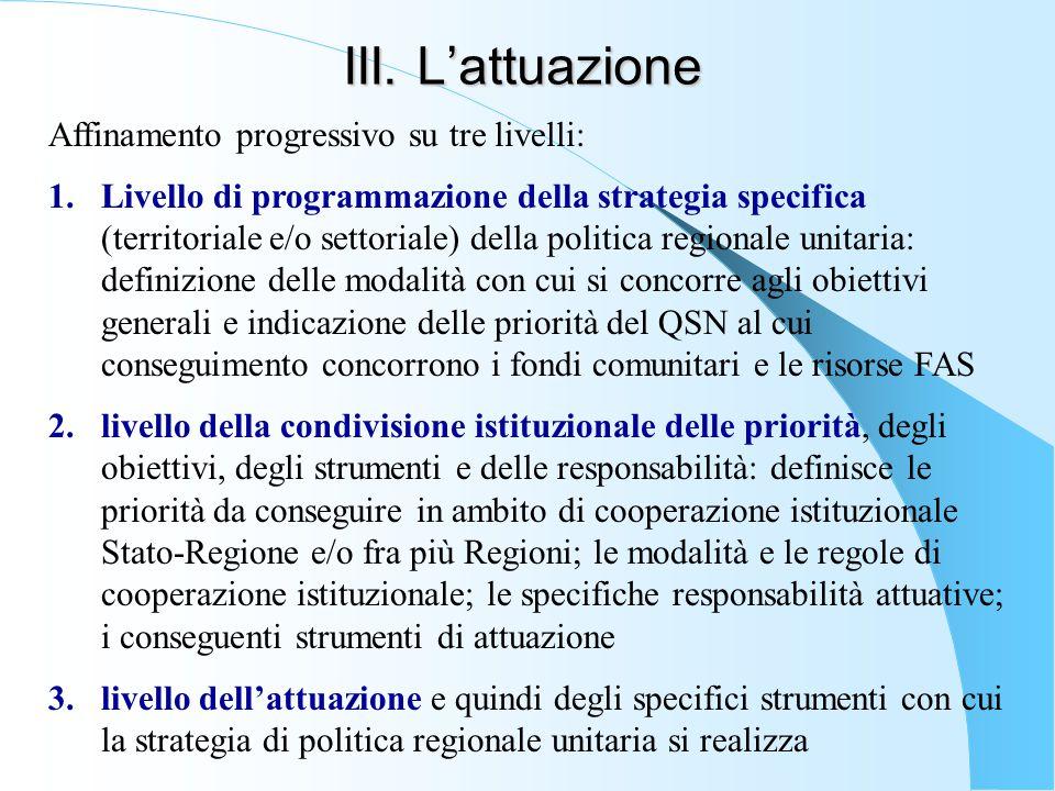 III. L'attuazione Affinamento progressivo su tre livelli: 1.Livello di programmazione della strategia specifica (territoriale e/o settoriale) della po