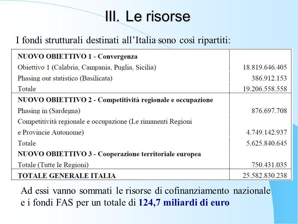 III. Le risorse I fondi strutturali destinati all'Italia sono così ripartiti: Ad essi vanno sommati le risorse di cofinanziamento nazionale e i fondi