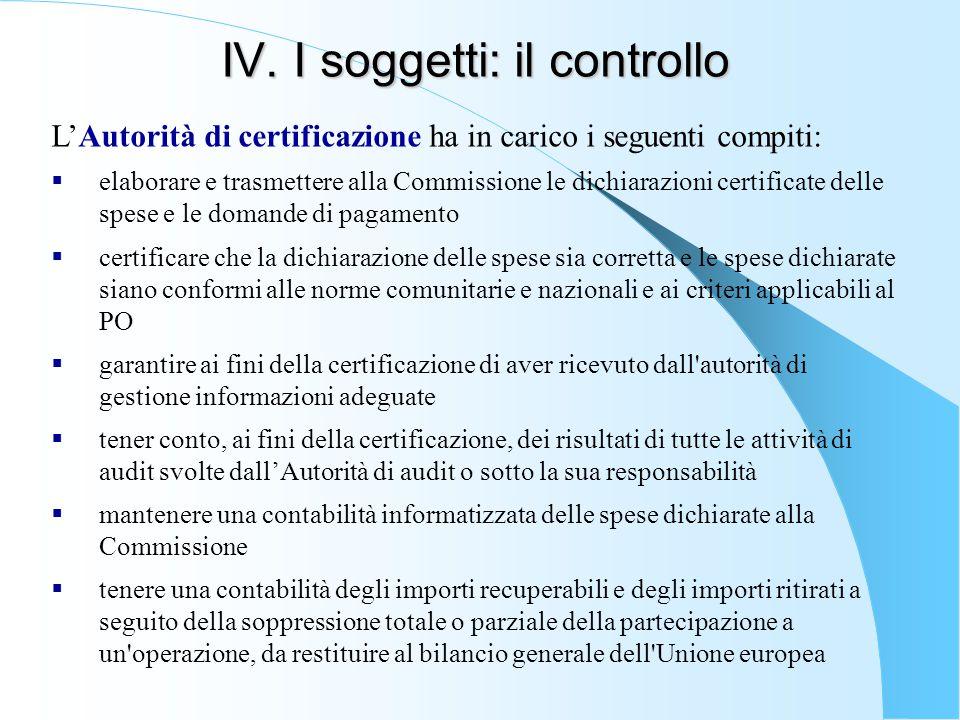 IV. I soggetti: il controllo L'Autorità di certificazione ha in carico i seguenti compiti:  elaborare e trasmettere alla Commissione le dichiarazioni
