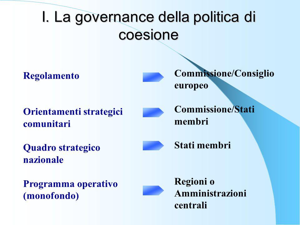 I. La governance della politica di coesione Regolamento Orientamenti strategici comunitari Quadro strategico nazionale Programma operativo (monofondo)