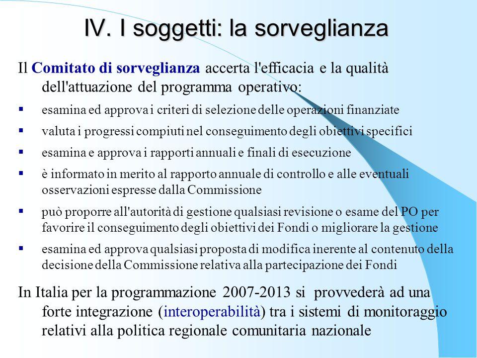 IV. I soggetti: la sorveglianza Il Comitato di sorveglianza accerta l'efficacia e la qualità dell'attuazione del programma operativo:  esamina ed app