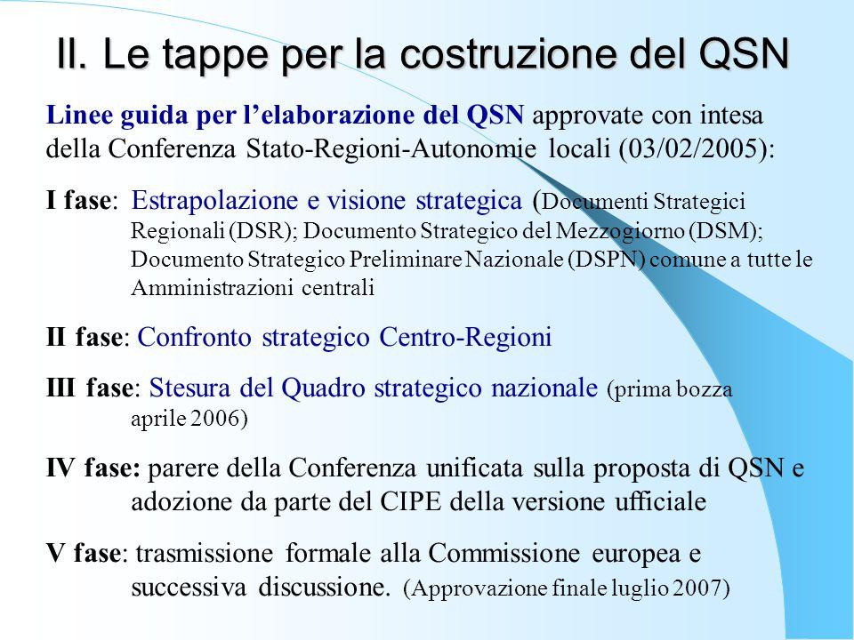 II. Le tappe per la costruzione del QSN Linee guida per l'elaborazione del QSN approvate con intesa della Conferenza Stato-Regioni-Autonomie locali (0