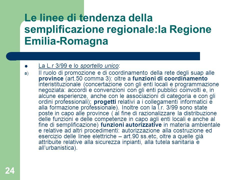 24 Le linee di tendenza della semplificazione regionale:la Regione Emilia-Romagna La L.r 3/99 e lo sportello unico: a) Il ruolo di promozione e di coordinamento della rete degli suap alle province (art.50 comma 3): oltre a funzioni di coordinamento interistituzionale (concertazione con gli enti locali e programmazione negoziata: accordi e convenzioni con gli enti pubblici coinvolti e, in alcune esperienze, anche con le associazioni di categoria e con gli ordini professionali); progetti relativi a i collegamenti informatici e alla formazione professionale).