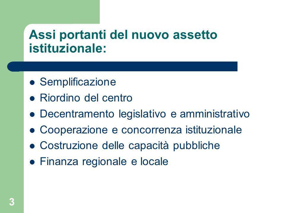 3 Assi portanti del nuovo assetto istituzionale: Semplificazione Riordino del centro Decentramento legislativo e amministrativo Cooperazione e concorrenza istituzionale Costruzione delle capacità pubbliche Finanza regionale e locale