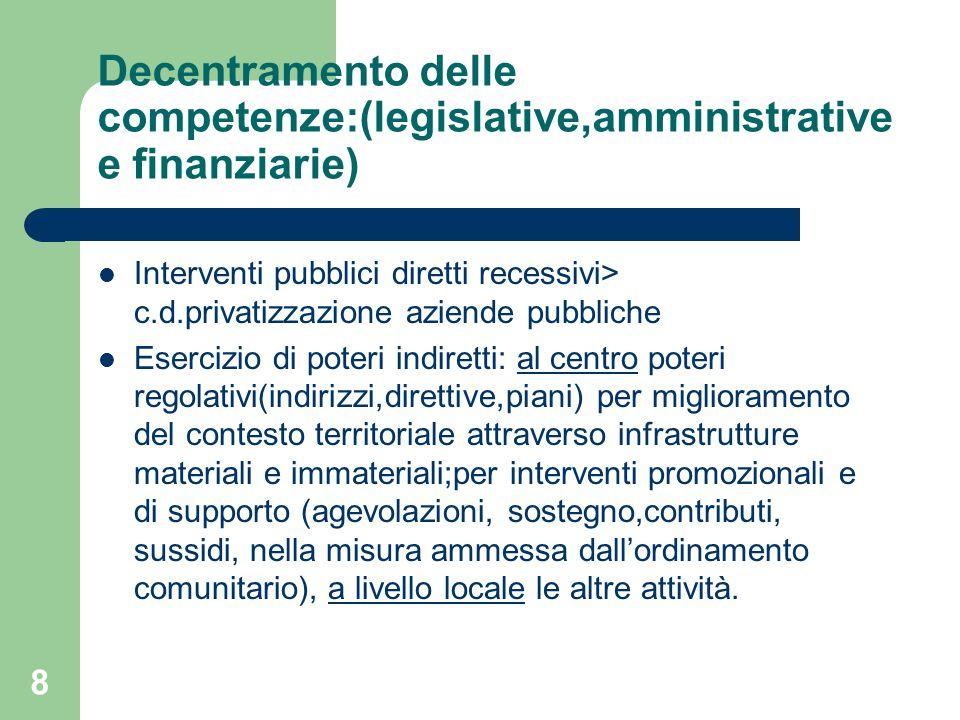9 Decentramento delle competenze:(legislative,amministrative e finanziarie) Già il d.lgs.