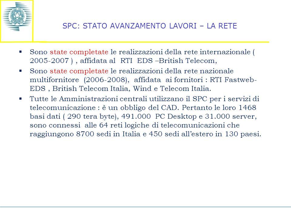 SPC: STATO AVANZAMENTO LAVORI – LA RETE  Sono state completate le realizzazioni della rete internazionale ( 2005-2007 ), affidata al RTI EDS –British Telecom,  Sono state completate le realizzazioni della rete nazionale multifornitore (2006-2008), affidata ai fornitori : RTI Fastweb- EDS, British Telecom Italia, Wind e Telecom Italia.