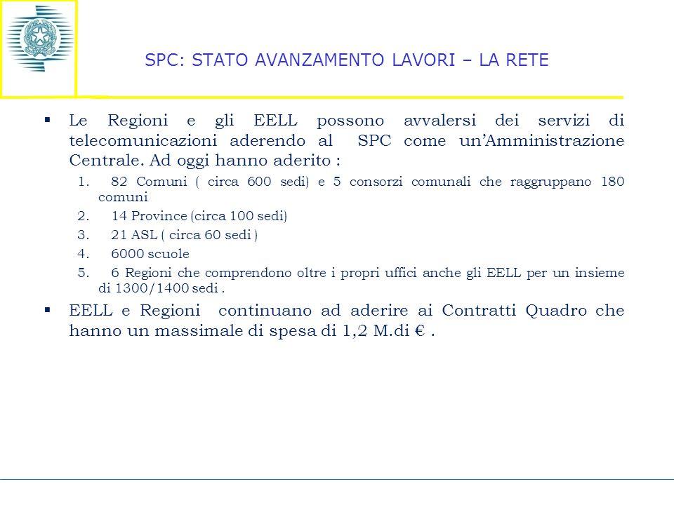 SPC: STATO AVANZAMENTO LAVORI – LA RETE  Le Regioni e gli EELL possono avvalersi dei servizi di telecomunicazioni aderendo al SPC come un'Amministrazione Centrale.