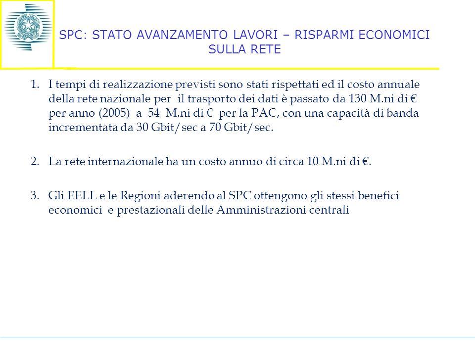 SPC: STATO AVANZAMENTO LAVORI – RISPARMI ECONOMICI SULLA RETE 1.I tempi di realizzazione previsti sono stati rispettati ed il costo annuale della rete nazionale per il trasporto dei dati è passato da 130 M.ni di € per anno (2005) a 54 M.ni di € per la PAC, con una capacità di banda incrementata da 30 Gbit/sec a 70 Gbit/sec.