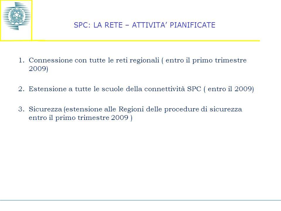 SPC: LA RETE – ATTIVITA' PIANIFICATE 1.Connessione con tutte le reti regionali ( entro il primo trimestre 2009) 2.Estensione a tutte le scuole della connettività SPC ( entro il 2009) 3.Sicurezza (estensione alle Regioni delle procedure di sicurezza entro il primo trimestre 2009 )