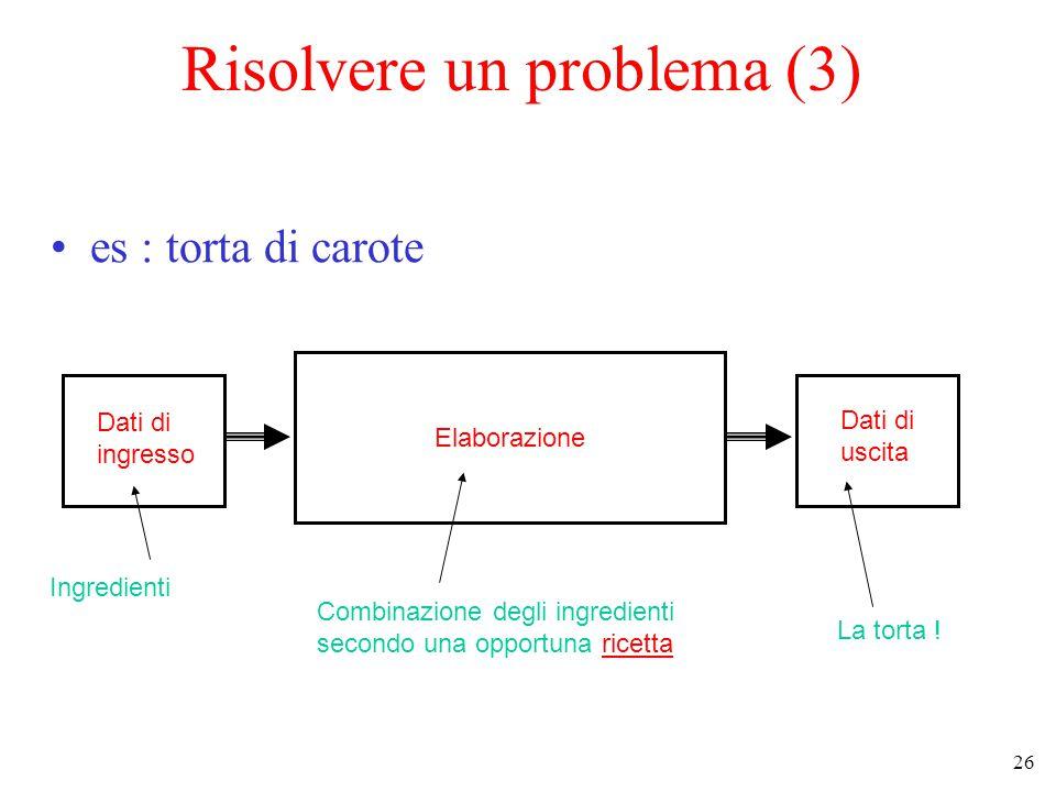 26 Risolvere un problema (3) es : torta di carote Dati di ingresso Ingredienti Elaborazione Combinazione degli ingredienti secondo una opportuna ricetta La torta .