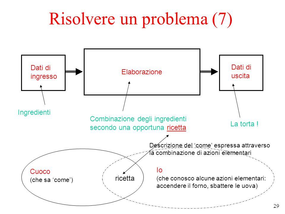 29 Risolvere un problema (7) Dati di ingresso Ingredienti Elaborazione Combinazione degli ingredienti secondo una opportuna ricetta La torta .