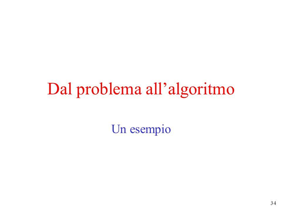 34 Dal problema all'algoritmo Un esempio