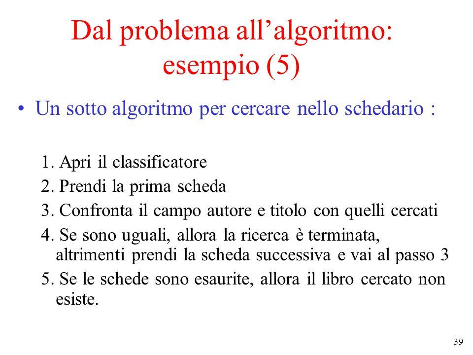 39 Dal problema all'algoritmo: esempio (5) Un sotto algoritmo per cercare nello schedario : 1.