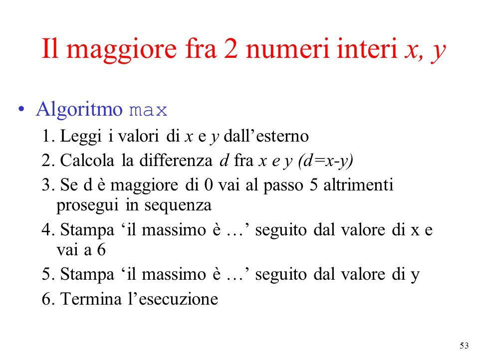 53 Il maggiore fra 2 numeri interi x, y Algoritmo max 1.