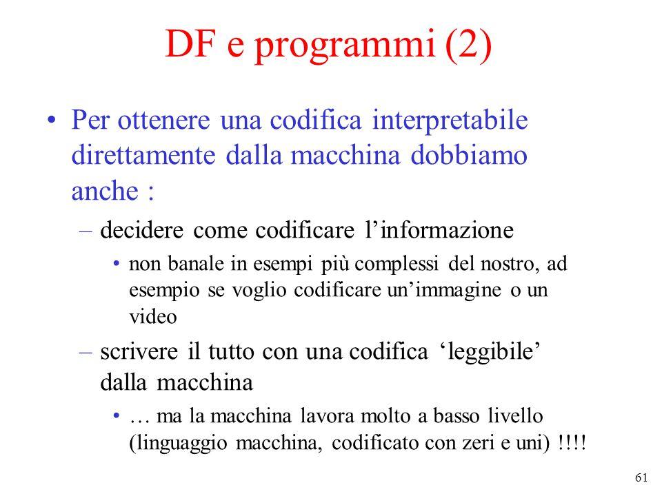 61 DF e programmi (2) Per ottenere una codifica interpretabile direttamente dalla macchina dobbiamo anche : –decidere come codificare l'informazione non banale in esempi più complessi del nostro, ad esempio se voglio codificare un'immagine o un video –scrivere il tutto con una codifica 'leggibile' dalla macchina … ma la macchina lavora molto a basso livello (linguaggio macchina, codificato con zeri e uni) !!!!