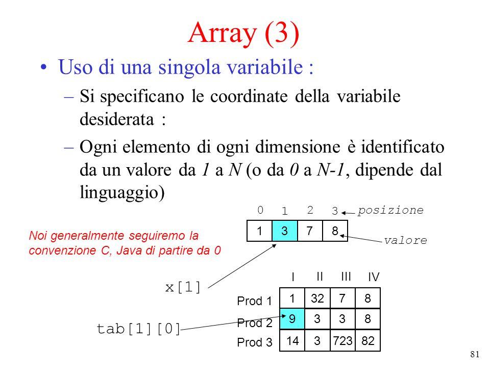 81 Array (3) Uso di una singola variabile : –Si specificano le coordinate della variabile desiderata : –Ogni elemento di ogni dimensione è identificato da un valore da 1 a N (o da 0 a N-1, dipende dal linguaggio) 1378 13278 9338 14372382 Prod 1 Prod 2 Prod 3 I IIIII IV x[1] tab[1][0] Noi generalmente seguiremo la convenzione C, Java di partire da 0 0 1 2 3 posizione valore