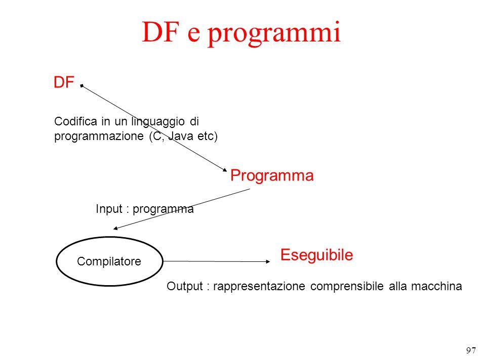 97 DF e programmi DF Codifica in un linguaggio di programmazione (C, Java etc) Programma Compilatore Input : programma Output : rappresentazione comprensibile alla macchina Eseguibile