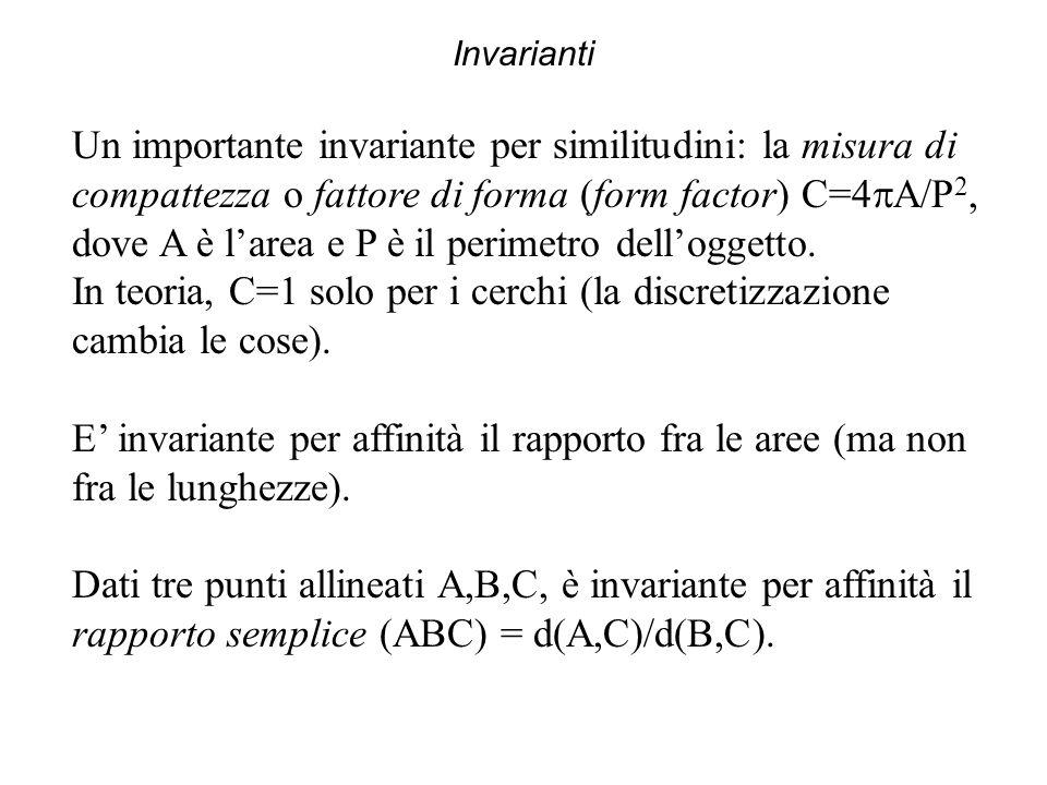 Invarianti Un importante invariante per similitudini: la misura di compattezza o fattore di forma (form factor) C=4  A/P 2, dove A è l'area e P è il