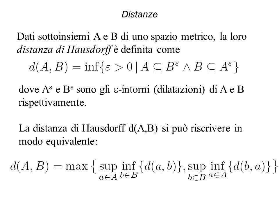 Distanze Dati sottoinsiemi A e B di uno spazio metrico, la loro distanza di Hausdorff è definita come dove A  e B  sono gli  -intorni (dilatazioni)