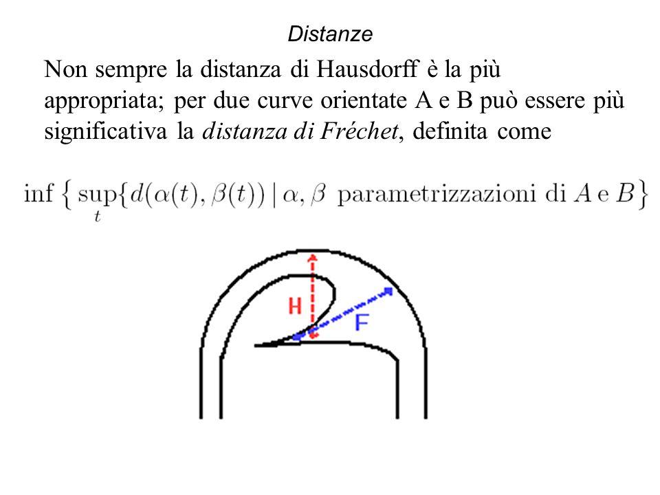 Distanze Non sempre la distanza di Hausdorff è la più appropriata; per due curve orientate A e B può essere più significativa la distanza di Fréchet, definita come