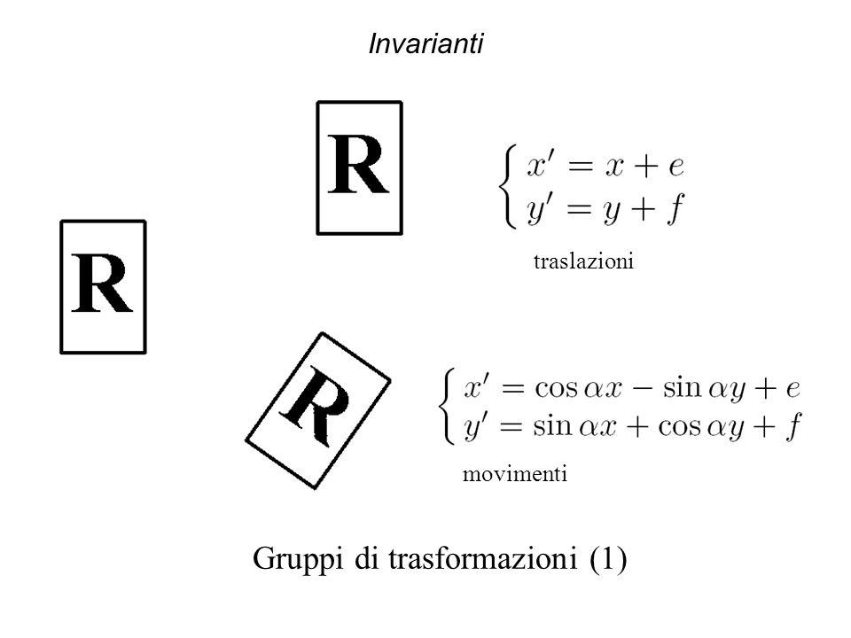 Invarianti Gruppi di trasformazioni (1) traslazioni movimenti