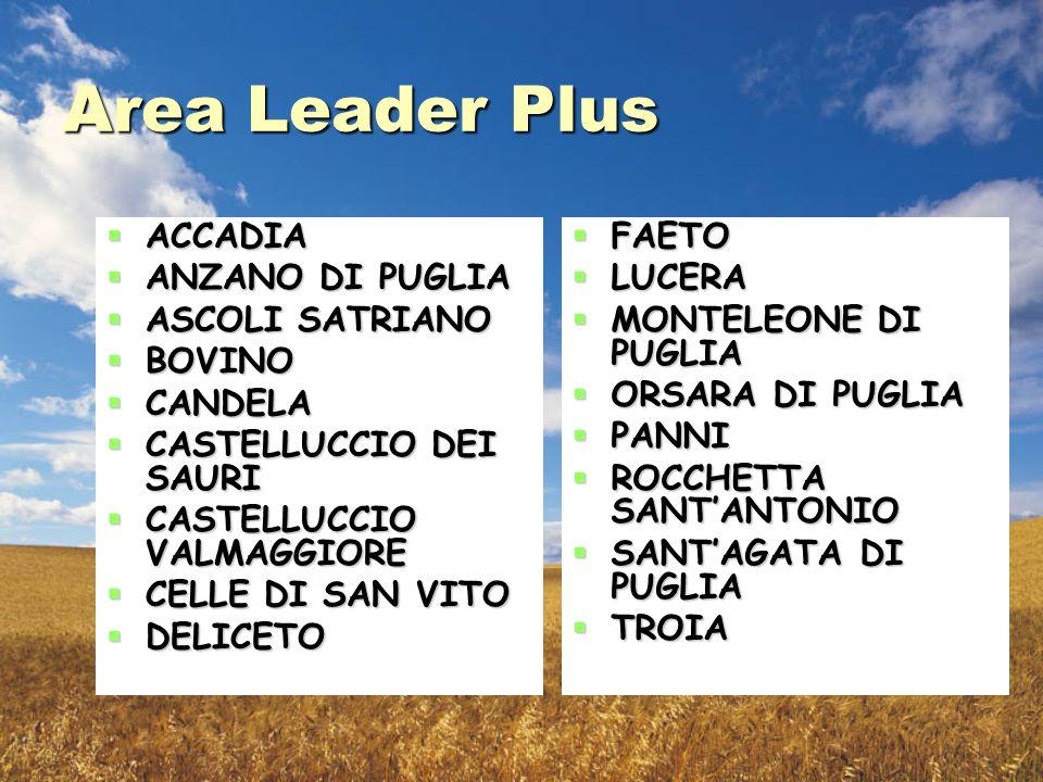 Area Leader Plus  ACCADIA  ANZANO DI PUGLIA  ASCOLI SATRIANO  BOVINO  CANDELA  CASTELLUCCIO DEI SAURI  CASTELLUCCIO VALMAGGIORE  CELLE DI SAN VITO  DELICETO  FAETO  LUCERA  MONTELEONE DI PUGLIA  ORSARA DI PUGLIA  PANNI  ROCCHETTA SANT'ANTONIO  SANT'AGATA DI PUGLIA  TROIA