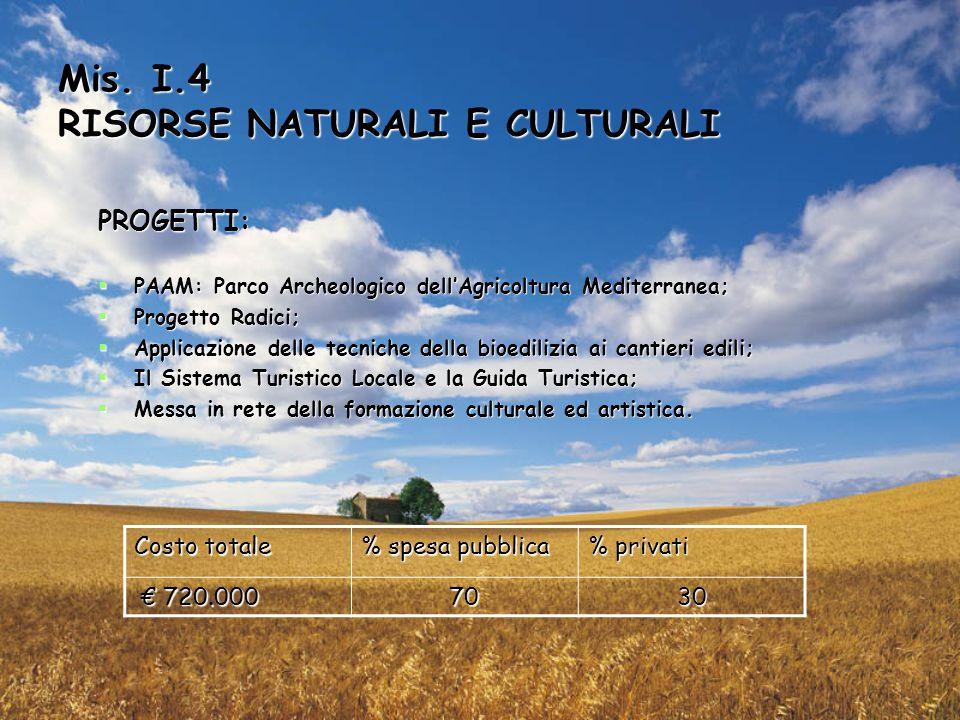 Mis. I.4 RISORSE NATURALI E CULTURALI PROGETTI:  PAAM: Parco Archeologico dell'Agricoltura Mediterranea;  Progetto Radici;  Applicazione delle tecn