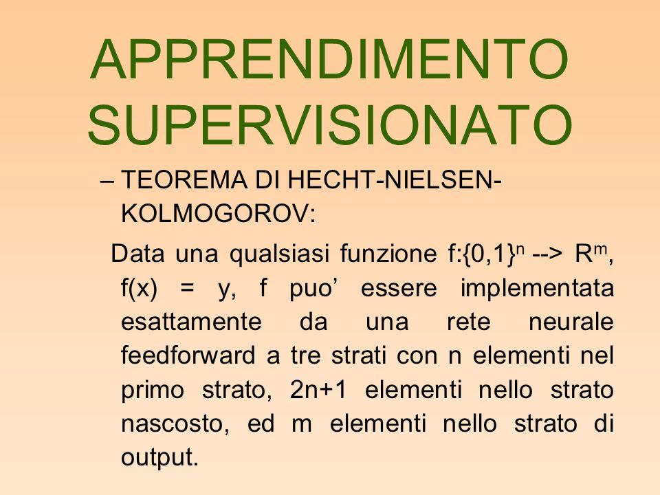 APPRENDIMENTO SUPERVISIONATO –TEOREMA DI HECHT-NIELSEN- KOLMOGOROV: Data una qualsiasi funzione f:{0,1} n --> R m, f(x) = y, f puo' essere implementat