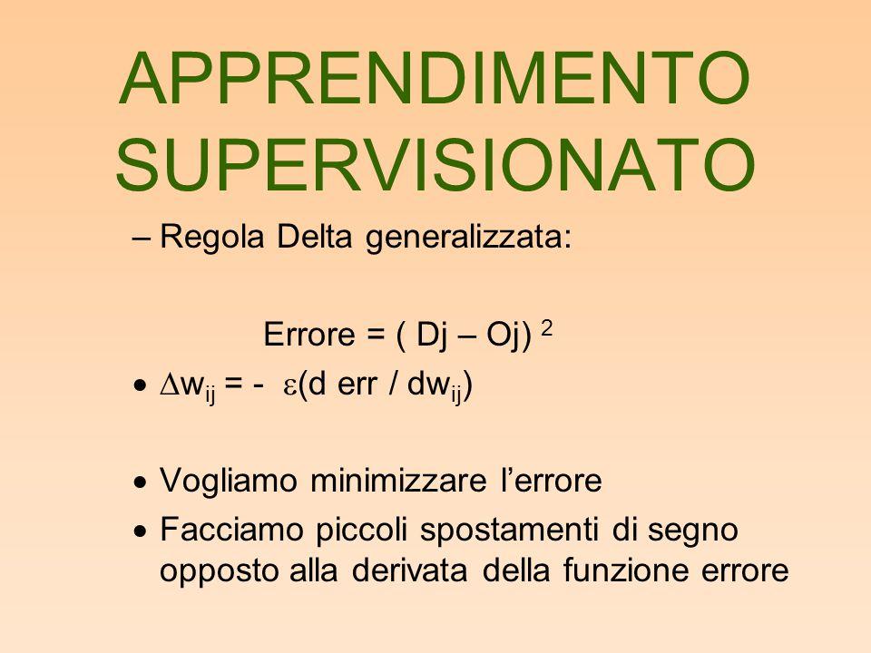 APPRENDIMENTO SUPERVISIONATO –Regola Delta generalizzata: Errore = ( Dj – Oj) 2  w ij = -  (d err / dw ij )  Vogliamo minimizzare l'errore  Facci