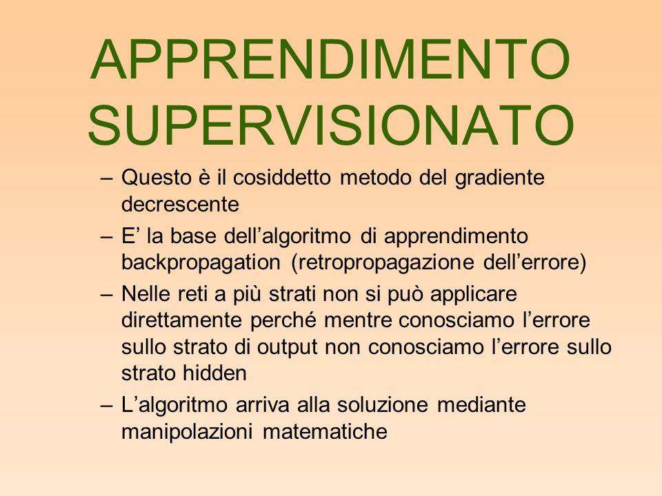 APPRENDIMENTO SUPERVISIONATO –Questo è il cosiddetto metodo del gradiente decrescente –E' la base dell'algoritmo di apprendimento backpropagation (ret