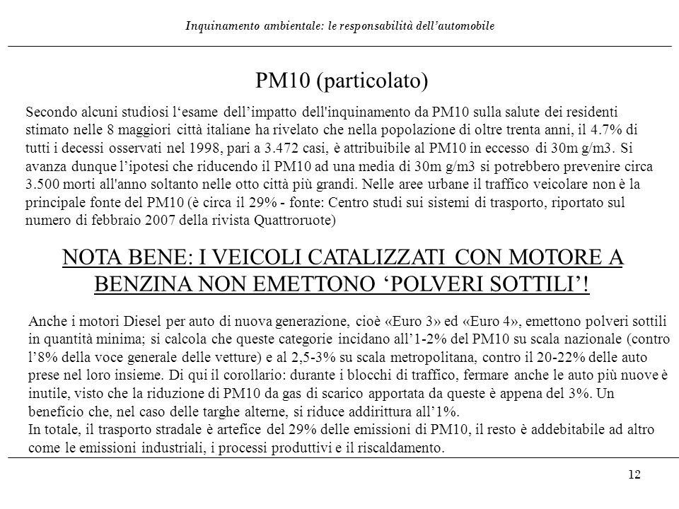 Inquinamento ambientale: le responsabilità dell'automobile 12 PM10 (particolato) Secondo alcuni studiosi l'esame dell'impatto dell'inquinamento da PM1
