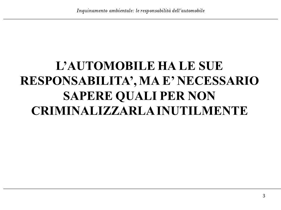 Inquinamento ambientale: le responsabilità dell'automobile 3 L'AUTOMOBILE HA LE SUE RESPONSABILITA', MA E' NECESSARIO SAPERE QUALI PER NON CRIMINALIZZ