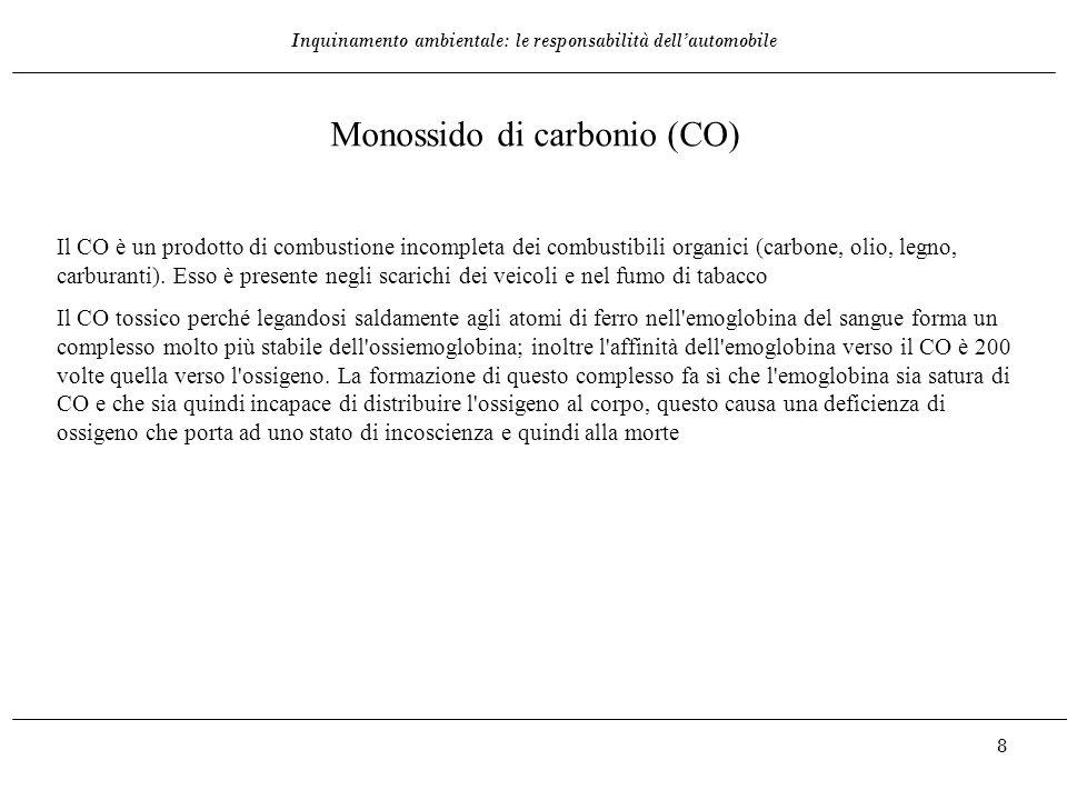 Inquinamento ambientale: le responsabilità dell'automobile 8 Monossido di carbonio (CO) Il CO è un prodotto di combustione incompleta dei combustibili