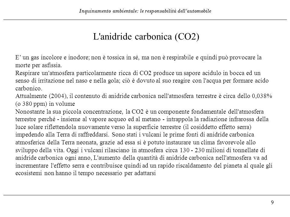 Inquinamento ambientale: le responsabilità dell'automobile 9 L'anidride carbonica (CO2) E' un gas incolore e inodore; non è tossica in sé, ma non è re