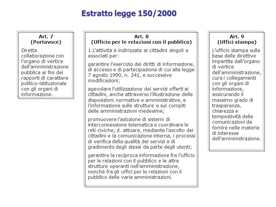 Art. 7 (Portavoce) Diretta collaborazione con l'organo di vertice dell'amministrazione pubblica ai fini dei rapporti di carattere politico-istituziona