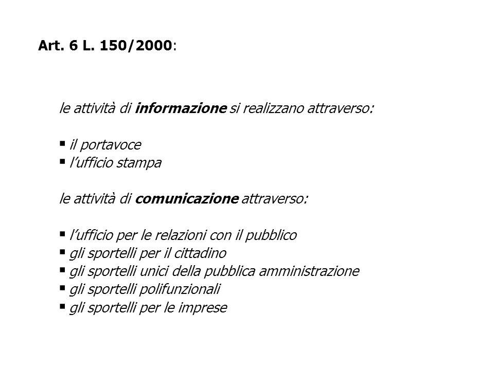 Art. 6 L. 150/2000: le attività di informazione si realizzano attraverso:  il portavoce  l'ufficio stampa le attività di comunicazione attraverso: 