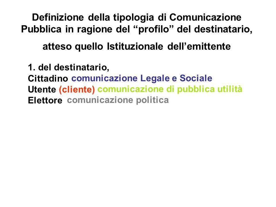 """Definizione della tipologia di Comunicazione Pubblica in ragione del """"profilo"""" del destinatario, atteso quello Istituzionale dell'emittente 1.del dest"""