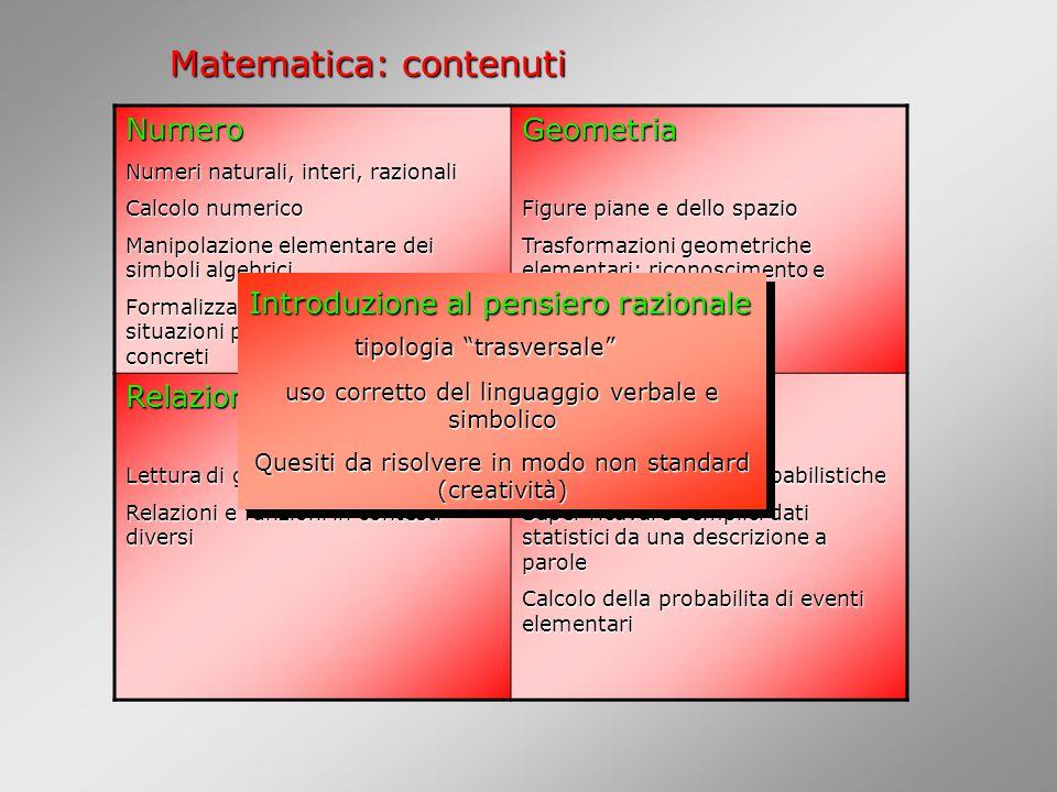 Matematica: contenuti Numero Numeri naturali, interi, razionali Calcolo numerico Manipolazione elementare dei simboli algebrici Formalizzazione di semplici situazioni proposte in contesti concreti Geometria Figure piane e dello spazio Trasformazioni geometriche elementari: riconoscimento e proprietà Riferimenti cartesiani Relazioni e funzioni Lettura di grafici e tabelle Relazioni e funzioni in contesti diversi Dati e previsioni Semplici valutazioni probabilistiche Saper ricavare semplici dati statistici da una descrizione a parole Calcolo della probabilita di eventi elementari Introduzione al pensiero razionale tipologia trasversale uso corretto del linguaggio verbale e simbolico Quesiti da risolvere in modo non standard (creatività) Introduzione al pensiero razionale tipologia trasversale uso corretto del linguaggio verbale e simbolico Quesiti da risolvere in modo non standard (creatività)