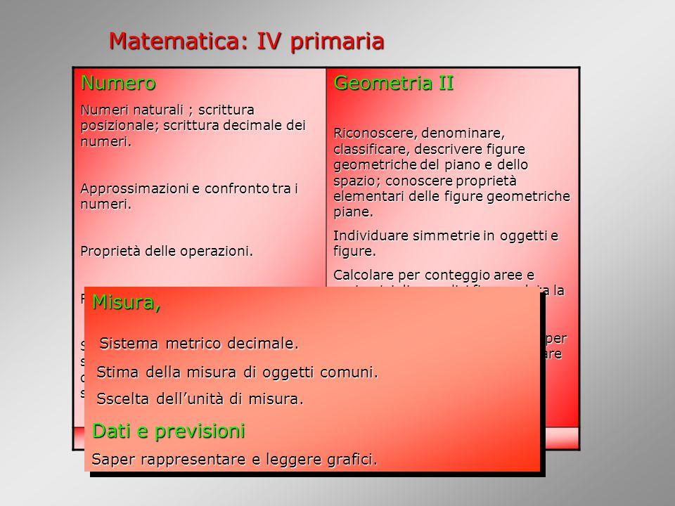 Matematica: IV primaria Numero Numeri naturali ; scrittura posizionale; scrittura decimale dei numeri.