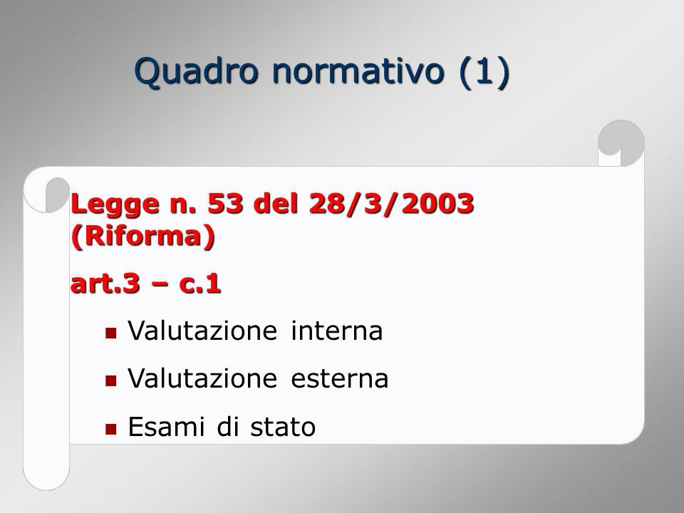 Quadro normativo (1) Legge n.
