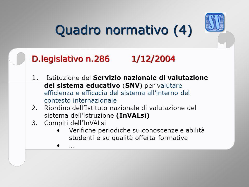 Quadro normativo (4) D.legislativo n.2861/12/2004 1.