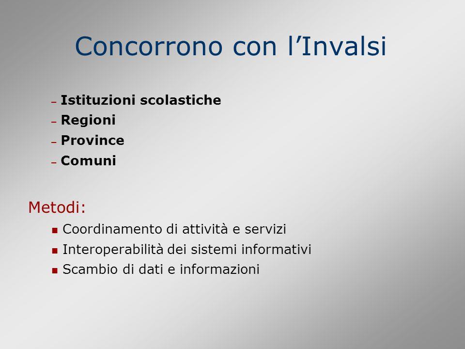 Concorrono con l'Invalsi – Istituzioni scolastiche – Regioni – Province – Comuni Metodi: Coordinamento di attività e servizi Interoperabilità dei sistemi informativi Scambio di dati e informazioni