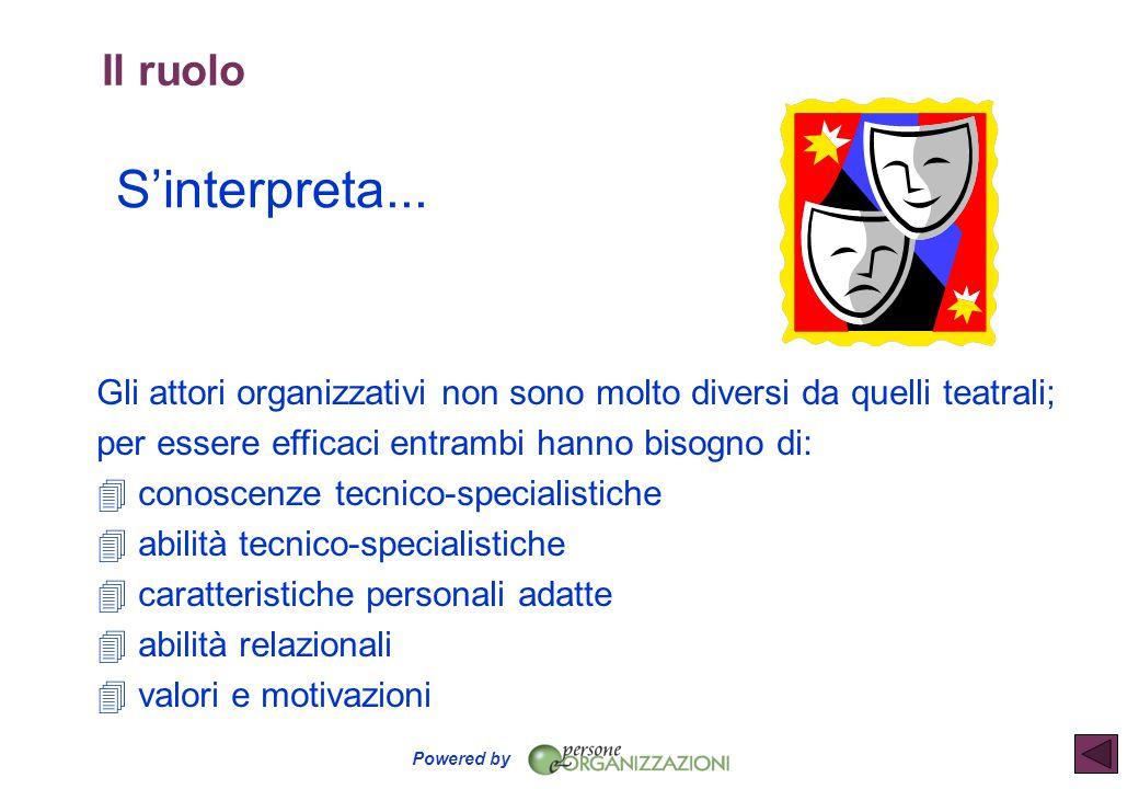 Powered by S'interpreta... Gli attori organizzativi non sono molto diversi da quelli teatrali; per essere efficaci entrambi hanno bisogno di: 4 conosc