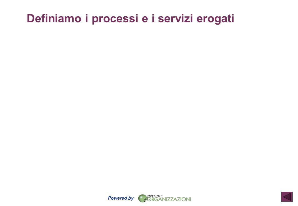 Powered by Definiamo i processi e i servizi erogati