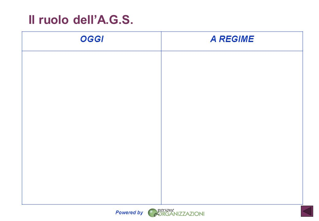 Powered by Il ruolo dell'A.G.S. OGGIA REGIME