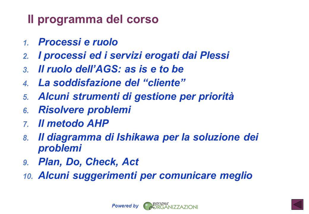 Powered by Il programma del corso 1. Processi e ruolo 2. I processi ed i servizi erogati dai Plessi 3. Il ruolo dell'AGS: as is e to be 4. La soddisfa