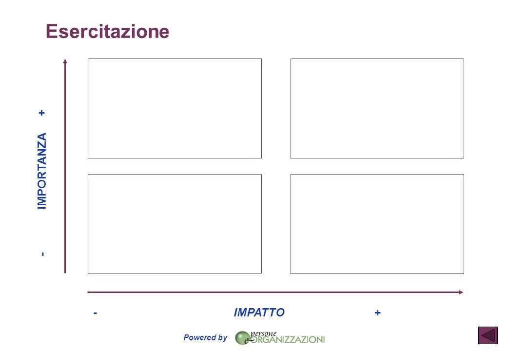 Powered by Esercitazione -IMPORTANZA+ -IMPATTO+
