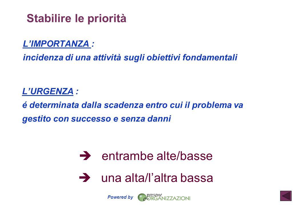 Powered by Stabilire le priorità L'IMPORTANZA : incidenza di una attività sugli obiettivi fondamentali L'URGENZA : é determinata dalla scadenza entro