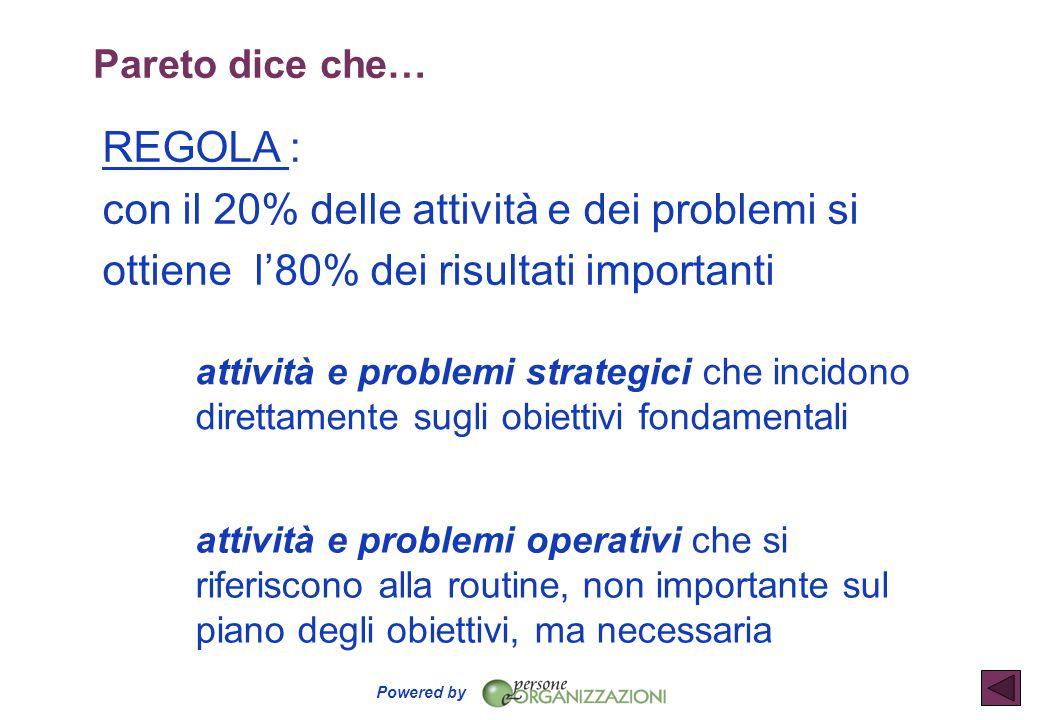 Powered by Pareto dice che… REGOLA : con il 20% delle attività e dei problemi si ottiene l'80% dei risultati importanti attività e problemi strategici