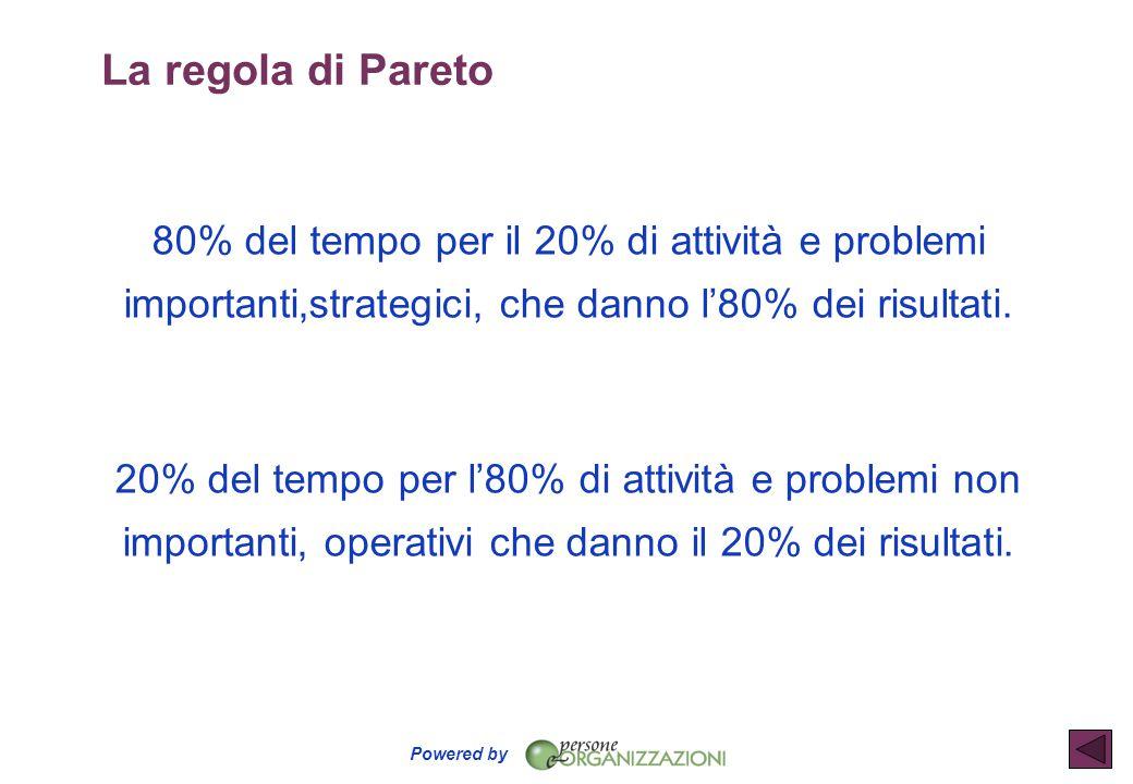 Powered by La regola di Pareto 80% del tempo per il 20% di attività e problemi importanti,strategici, che danno l'80% dei risultati. 20% del tempo per